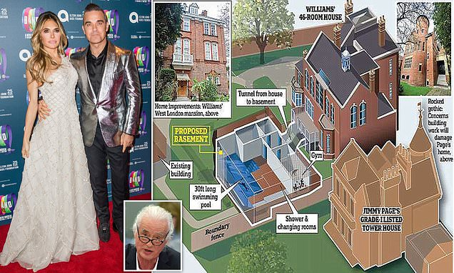 Council backs Robbie Williams' pool plan after Jimmy Page feud