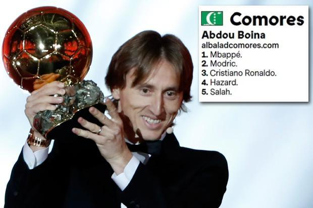Luka Modric's Ballon d'Or prize in doubt amid claims journalist whose votes were counted 'does not exist'