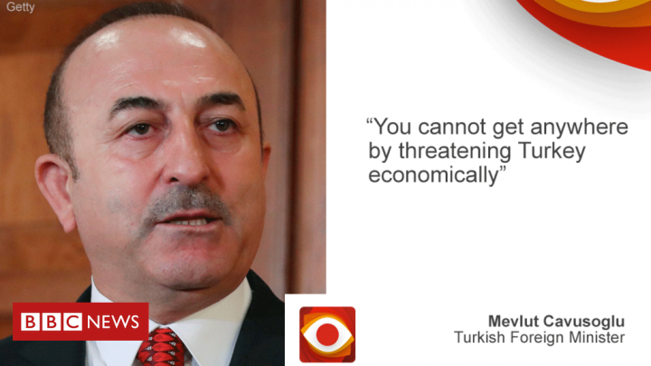 Turkey: Could the US damage its economy?