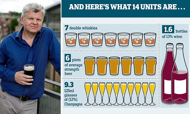 Why a THIRD of drinkers reading this have an alcohol problem