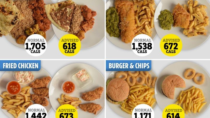 From fried chicken to fish & chips, here are the perfect portion sizes for Britain's favourite takeaways according to health chiefs