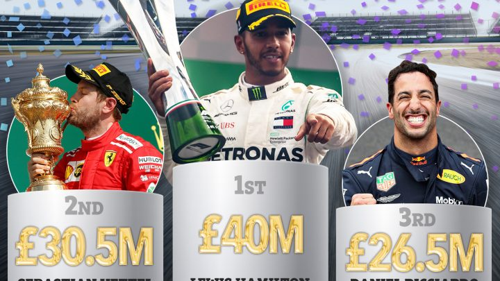 F1 drivers' salaries in full show Lewis Hamilton earns £10m more than closest rival Sebastian Vettel