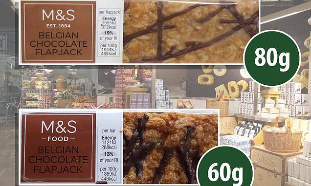 M&S reduces size of its top-selling bars by a quarter keeping £1 price