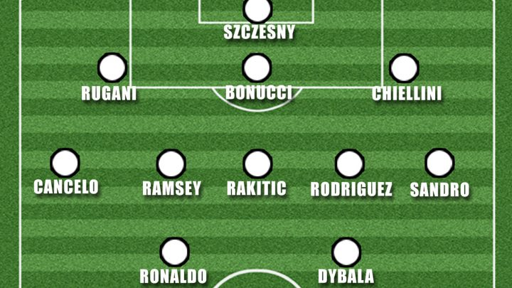 How Juventus could line up with James Rodriguez, Ramsey and Ronaldo combining forces in Serie A