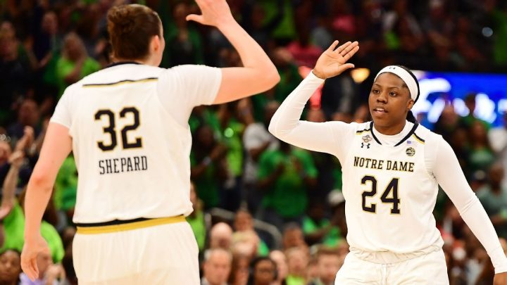 Women's NCAA championship game predictions: Will Baylor or Notre Dame win?