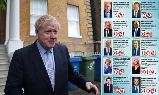 Boris unveils Tory bid warning party will DIE unless Brexit happens