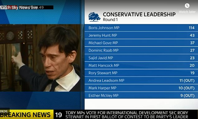 Rory Stewart threatens to hold a rebel PARLIAMENT and bring down Boris