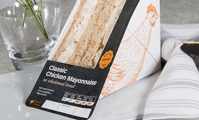 Good Food Chain sandwich firm linked to listeria outbreak to close