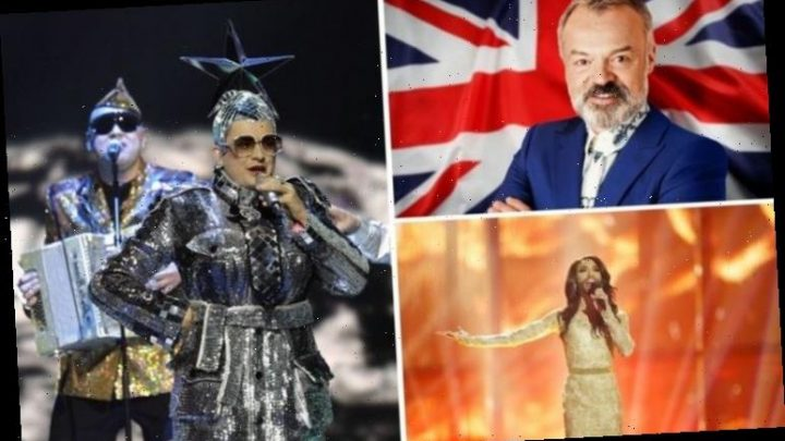 Eurovision 2020 winner: Who won Eurovision Come Together?