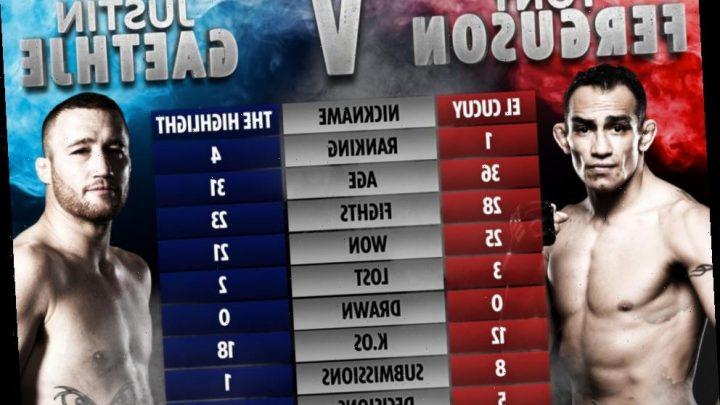 UFC 249 LIVE RESULTS – Ferguson vs Gaethje: UK start time, stream, TV channel, prelims, full fight card – The Sun