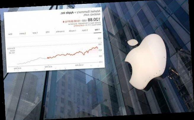Apple loses $180 BILLION in value plunging 8%