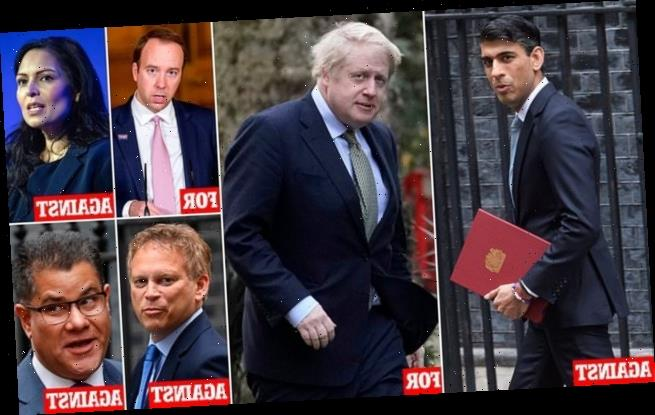 Cabinet at war over the rule of six