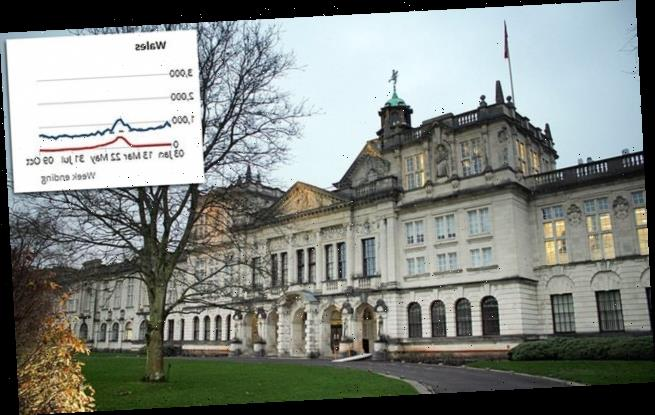 1,000 Cardiff University staff students tested positive Covid 164 dy