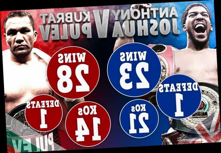 Anthony Joshua vs Kubrat Pulev: Date, UK start time, live stream, TV channel, undercard for HUGE world title bout