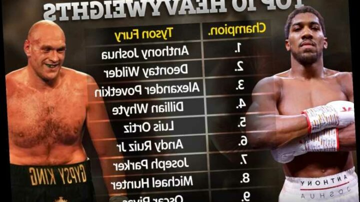 Top 10 heavyweight rankings announced by Ring Magazine as Anthony Joshua moves up to two behind Tyson Fury