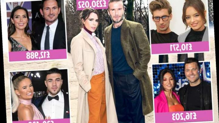 From Posh & Becks to Mark Wright and Michelle Keegan, the couples coining it on Instagram