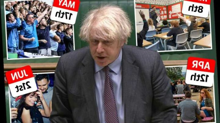 Lockdown roadmap: Boris Johnson reveals shops, pubs & hairdressers will open & holiday plan will be unveiled on APRIL 12