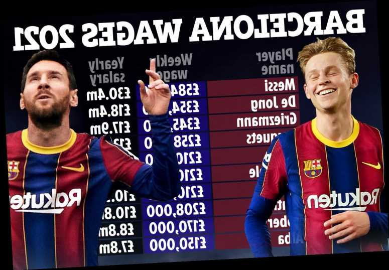 Barcelona stars wages revealed with Lionel Messi one of THREE on over £345k a week and Middlesbrough flop on £85k a week