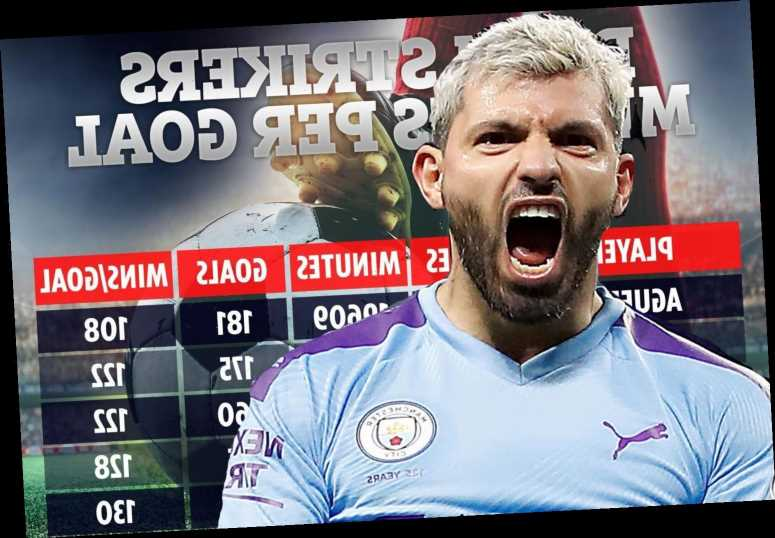 Sergio Aguero has fastest goal-per-minute ratio in Premier League history… but is he best top-flight striker EVER?