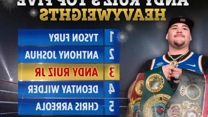 Andy Ruiz Jr ranks five best current heavyweights with Tyson Fury ahead of Anthony Joshua and NO Dillian Whyte