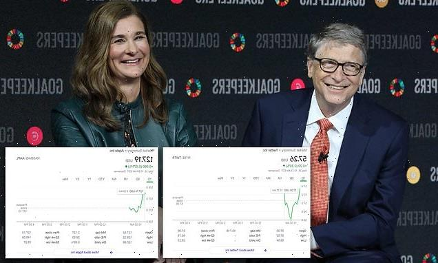 Bill and Melinda Gates Foundation sold ALL shares in Apple and Twitter
