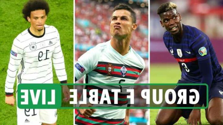 Euro 2020 Group F LIVE TABLE AND STANDINGS: Latest for Germany, Portugal, France, Hungary's 'Group of Death'